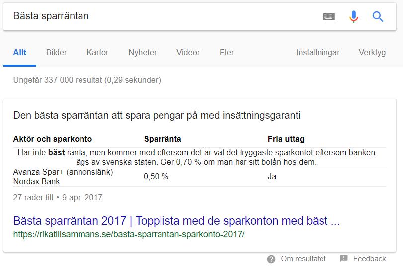 basta_sparrantan